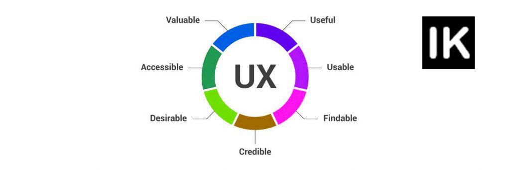 التركيز على تجربة المستخدم